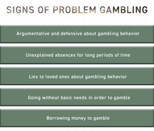 Signs of Problem Gambling